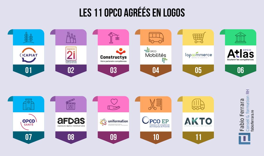 11 Opco en logos